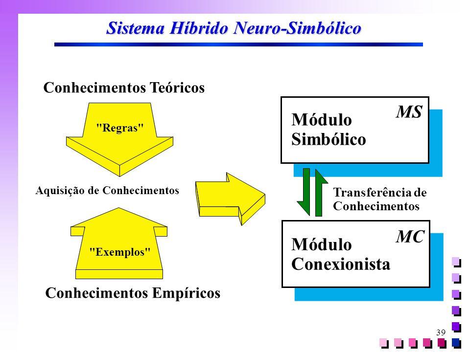39 Módulo Simbólico MS Módulo Conexionista MC Transferência de Conhecimentos Sistema Híbrido Neuro-Simbólico Conhecimentos Empíricos Aquisição de Conh