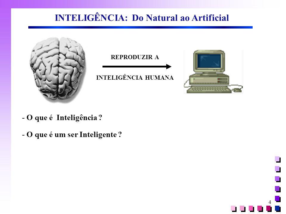 4 INTELIGÊNCIA: Do Natural ao Artificial REPRODUZIR A INTELIGÊNCIA HUMANA - O que é Inteligência ? - O que é um ser Inteligente ?