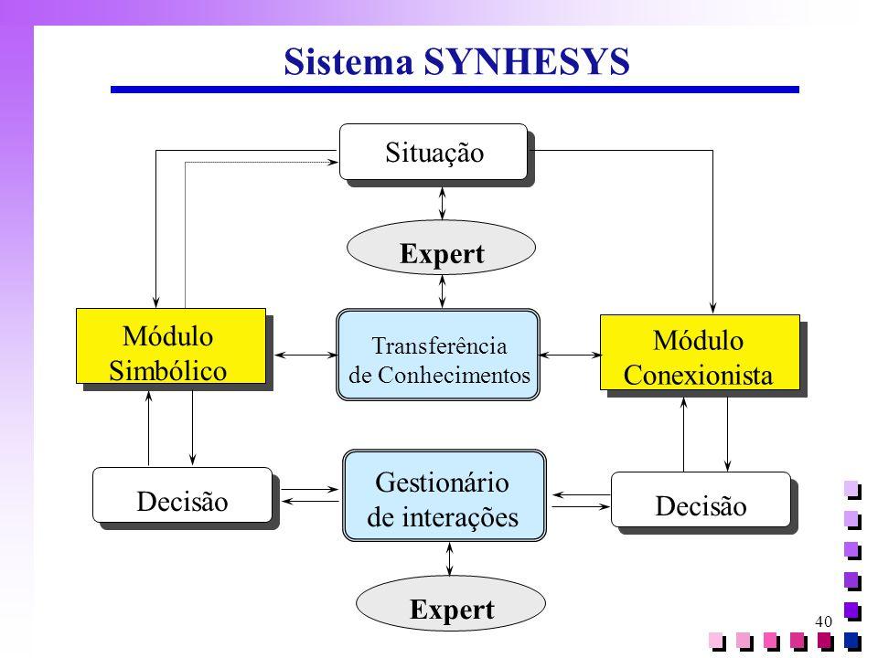 40 Módulo Simbólico Expert Situação Transferência de Conhecimentos Módulo Conexionista Decisão Gestionário de interações Expert Sistema SYNHESYS