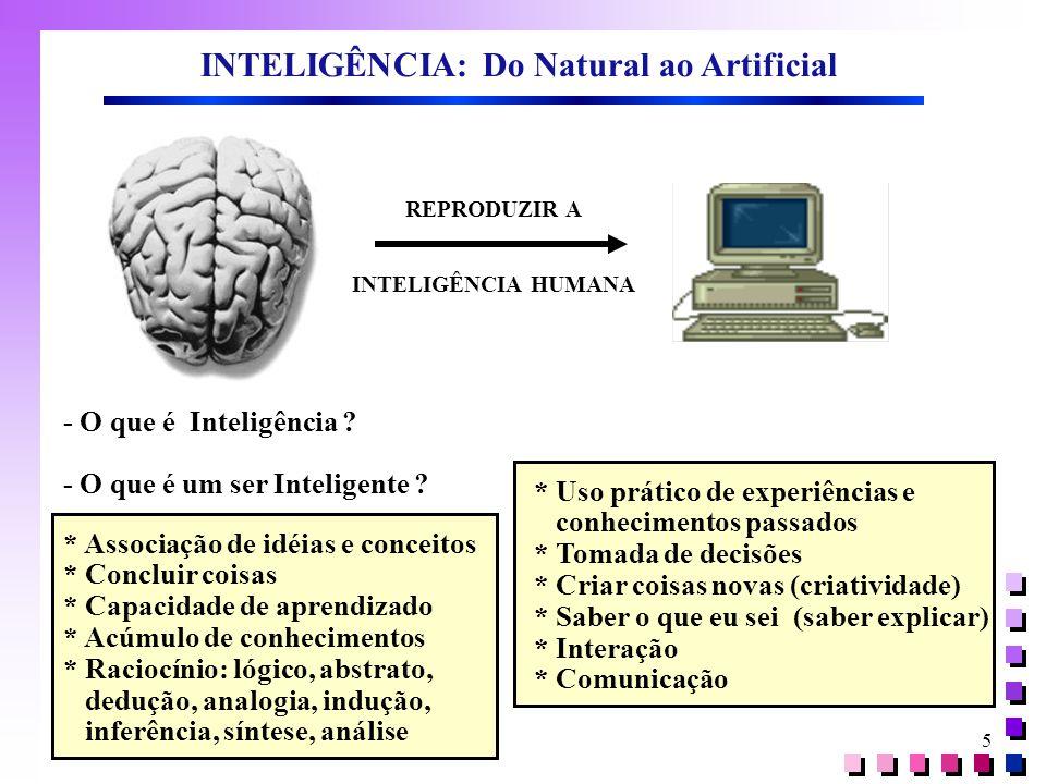 5 INTELIGÊNCIA: Do Natural ao Artificial REPRODUZIR A INTELIGÊNCIA HUMANA - O que é Inteligência ? - O que é um ser Inteligente ? * Associação de idéi