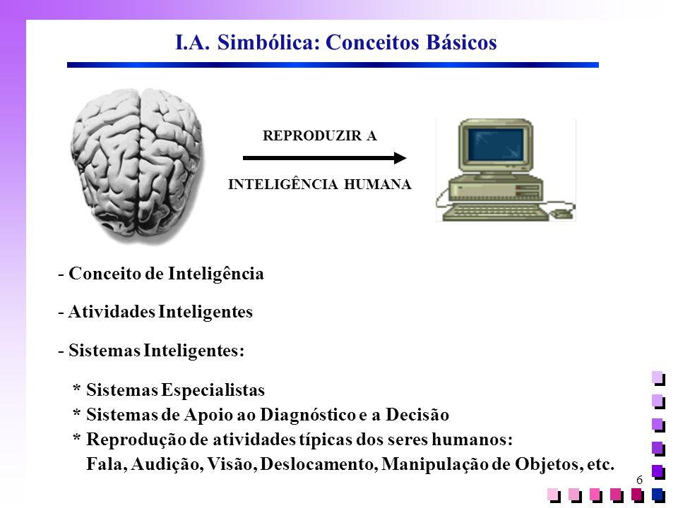 6 I.A. Simbólica: Conceitos Básicos REPRODUZIR A INTELIGÊNCIA HUMANA - Conceito de Inteligência - Atividades Inteligentes - Sistemas Inteligentes: * S