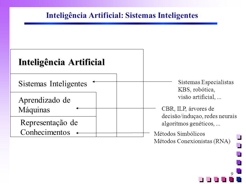 9 Inteligência Artificial Sistemas Inteligentes Aprendizado de Máquinas Representação de Conhecimentos Sistemas Especialistas KBS, robótica, visão art