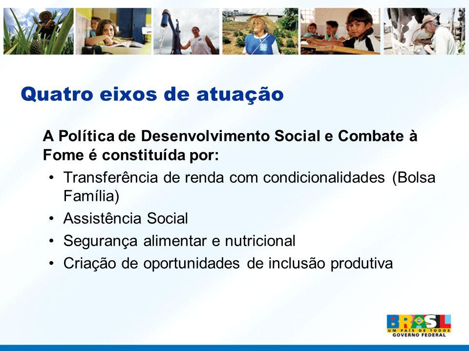 Programa Bolsa Família •Das 11 milhões de famílias pobres com rendimentos mensais de até R$ 120 per capita, atendidas em todos os municípios brasileiros, 423,5 mil famílias são do Paraná •Valores variam de acordo com a faixa de renda e composição da família: de R$ 18 a R$ 112 •Recomposição do valor do benefício em 18,25% (com base no INPC de outubro de 2003 a maio de 2007) •R$ 8,6 bilhões estão sendo investidos no programa em 2007 •A partir de 2008, o programa será estendido para a faixa etária de 16 e 17 anos, com até dois novos benefícios por família, no valor de R$ 30 cada