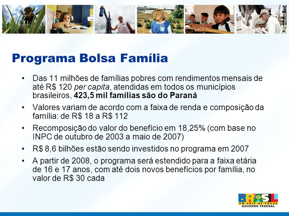 O MDS e a inclusão social Reunião do Secretariado do Governo do Estado do Paraná Curitiba, 9 de outubro de 2007 Patrus Ananias de Sousa