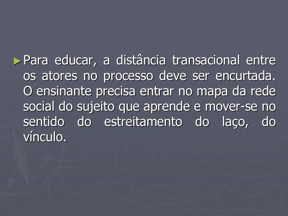 ► Para educar, a distância transacional entre os atores no processo deve ser encurtada. O ensinante precisa entrar no mapa da rede social do sujeito q