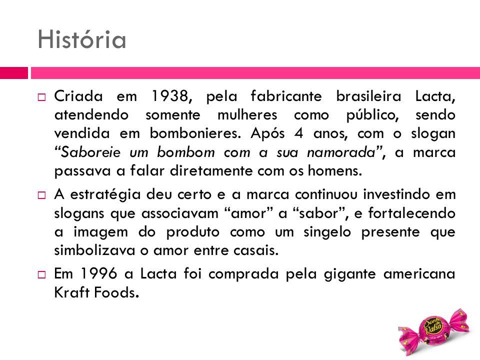 História  Criada em 1938, pela fabricante brasileira Lacta, atendendo somente mulheres como público, sendo vendida em bombonieres. Após 4 anos, com o