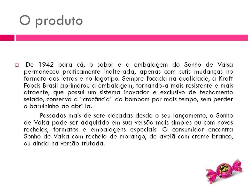 O produto  De 1942 para cá, o sabor e a embalagem do Sonho de Valsa permaneceu praticamente inalterada, apenas com sutis mudanças no formato das letr