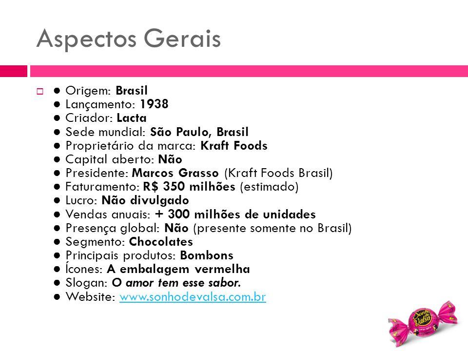 Aspectos Gerais  ● Origem: Brasil ● Lançamento: 1938 ● Criador: Lacta ● Sede mundial: São Paulo, Brasil ● Proprietário da marca: Kraft Foods ● Capita