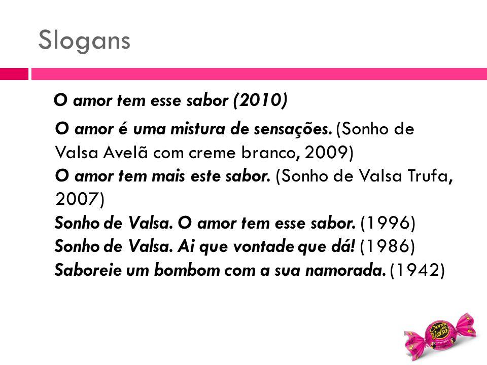 Slogans O amor tem esse sabor (2010) O amor é uma mistura de sensações. (Sonho de Valsa Avelã com creme branco, 2009) O amor tem mais este sabor. (Son