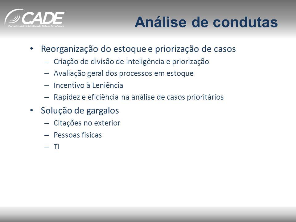 Análise de condutas • Reorganização do estoque e priorização de casos – Criação de divisão de inteligência e priorização – Avaliação geral dos process