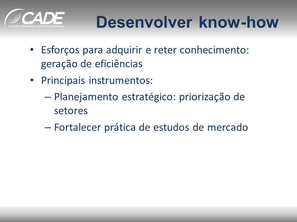 Desenvolver know-how • Esforços para adquirir e reter conhecimento: geração de eficiências • Principais instrumentos: – Planejamento estratégico: priorização de setores – Fortalecer prática de estudos de mercado