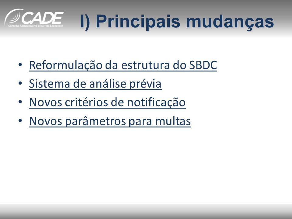 IV) Balanço (ACs) Os anúncios de fusões e aquisições somaram R$ 52,6 bilhões no primeiro semestre de 2012 (dados Ambima)