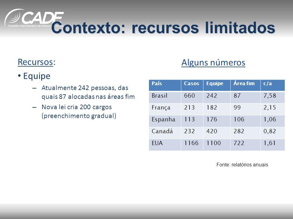 Conclusões • Marco da defesa da concorrência no Brasil • Sinergia com unificação das funções de instrução • Balanço bastante positivo