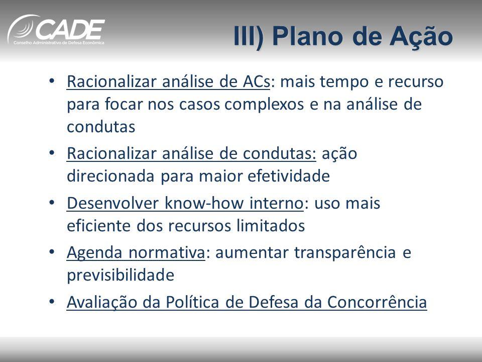 III) Plano de Ação • Racionalizar análise de ACs: mais tempo e recurso para focar nos casos complexos e na análise de condutas • Racionalizar análise
