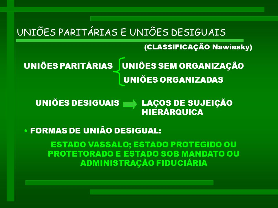 UNIÕES PARITÁRIAS E UNIÕES DESIGUAIS (CLASSIFICAÇÃO Nawiasky) UNIÕES PARITÁRIAS UNIÕES SEM ORGANIZAÇÃO UNIÕES ORGANIZADAS UNIÕES DESIGUAIS LAÇOS DE SUJEIÇÃO HIERÁRQUICA • FORMAS DE UNIÃO DESIGUAL: ESTADO VASSALO; ESTADO PROTEGIDO OU PROTETORADO E ESTADO SOB MANDATO OU ADMINISTRAÇÃO FIDUCIÁRIA