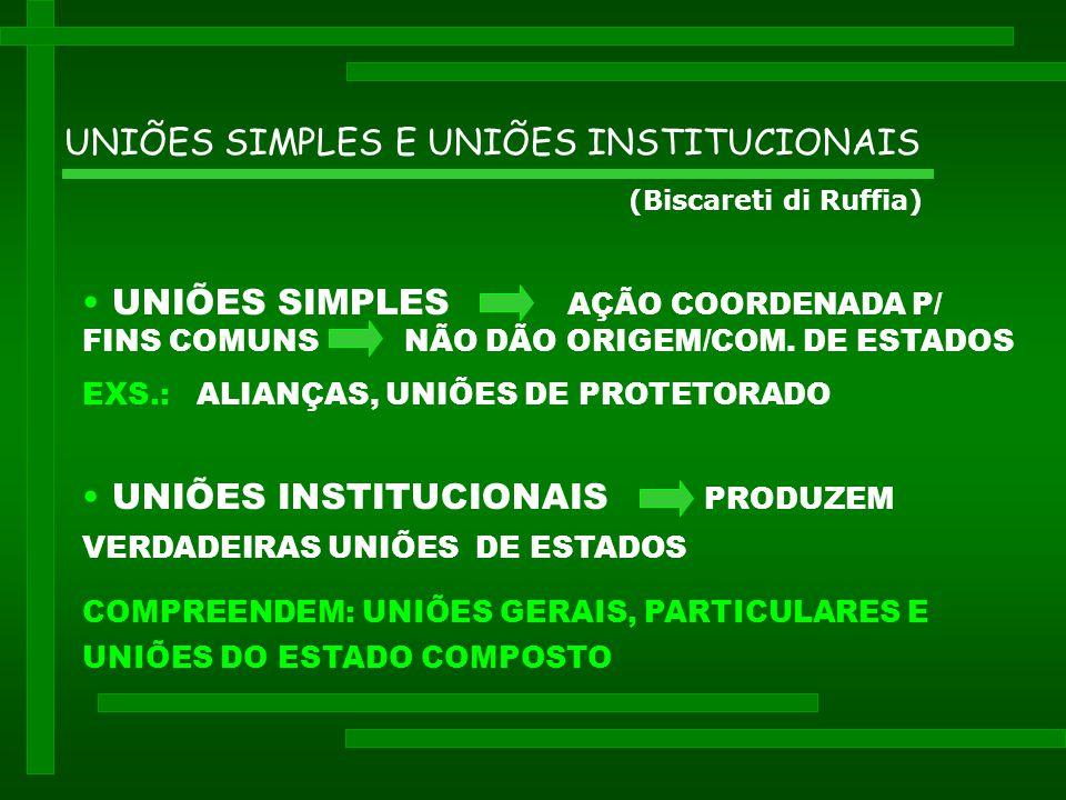 UNIÕES SIMPLES E UNIÕES INSTITUCIONAIS (Biscareti di Ruffia) • UNIÕES SIMPLES AÇÃO COORDENADA P/ FINS COMUNS NÃO DÃO ORIGEM/COM.