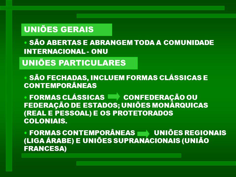 UNIÕES GERAIS • SÃO ABERTAS E ABRANGEM TODA A COMUNIDADE INTERNACIONAL - ONU UNIÕES PARTICULARES • SÃO FECHADAS, INCLUEM FORMAS CLÁSSICAS E CONTEMPORÂNEAS • FORMAS CLÁSSICAS CONFEDERAÇÃO OU FEDERAÇÃO DE ESTADOS; UNIÕES MONÁRQUICAS (REAL E PESSOAL) E OS PROTETORADOS COLONIAIS.