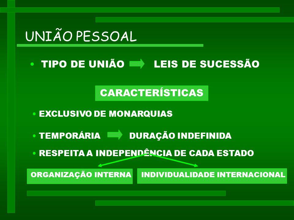 UNIÃO PESSOAL • TIPO DE UNIÃO LEIS DE SUCESSÃO CARACTERÍSTICAS • TEMPORÁRIA DURAÇÃO INDEFINIDA • RESPEITA A INDEPENDÊNCIA DE CADA ESTADO ORGANIZAÇÃO INTERNA INDIVIDUALIDADE INTERNACIONAL • EXCLUSIVO DE MONARQUIAS