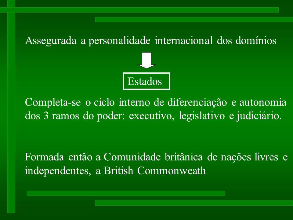 Assegurada a personalidade internacional dos domínios Estados Completa-se o ciclo interno de diferenciação e autonomia dos 3 ramos do poder: executivo, legislativo e judiciário.