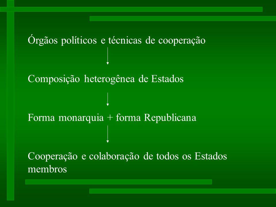Órgãos políticos e técnicas de cooperação Composição heterogênea de Estados Forma monarquia + forma Republicana Cooperação e colaboração de todos os Estados membros