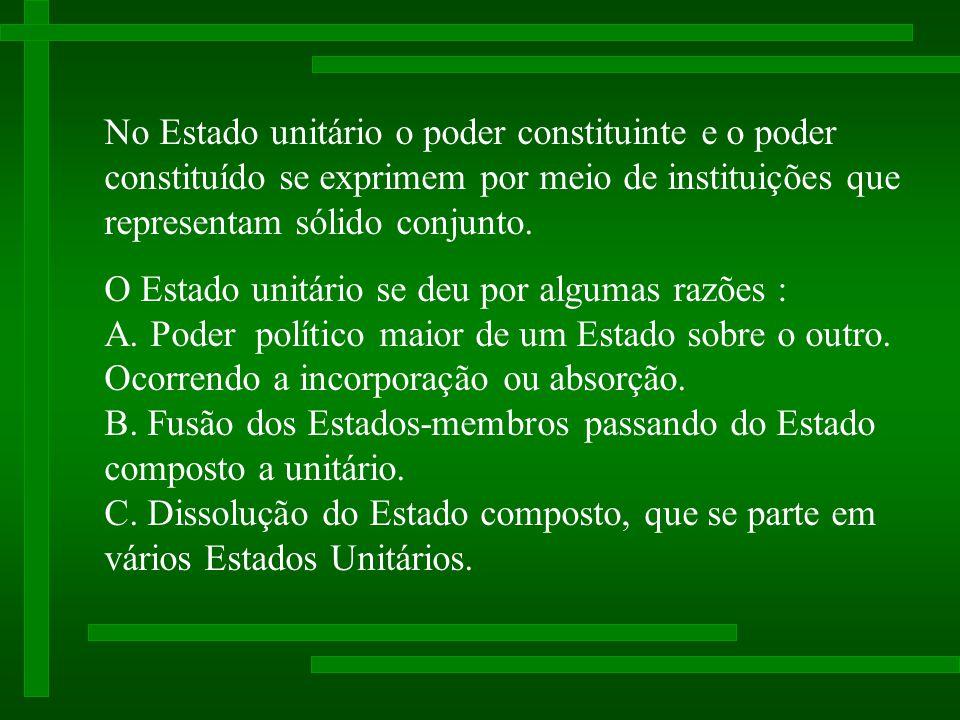 No Estado unitário o poder constituinte e o poder constituído se exprimem por meio de instituições que representam sólido conjunto.