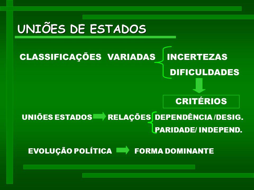 UNIÕES DE ESTADOS CLASSIFICAÇÕES VARIADAS INCERTEZAS DIFICULDADES CRITÉRIOS UNIÕES ESTADOS RELAÇÕES DEPENDÊNCIA /DESIG.