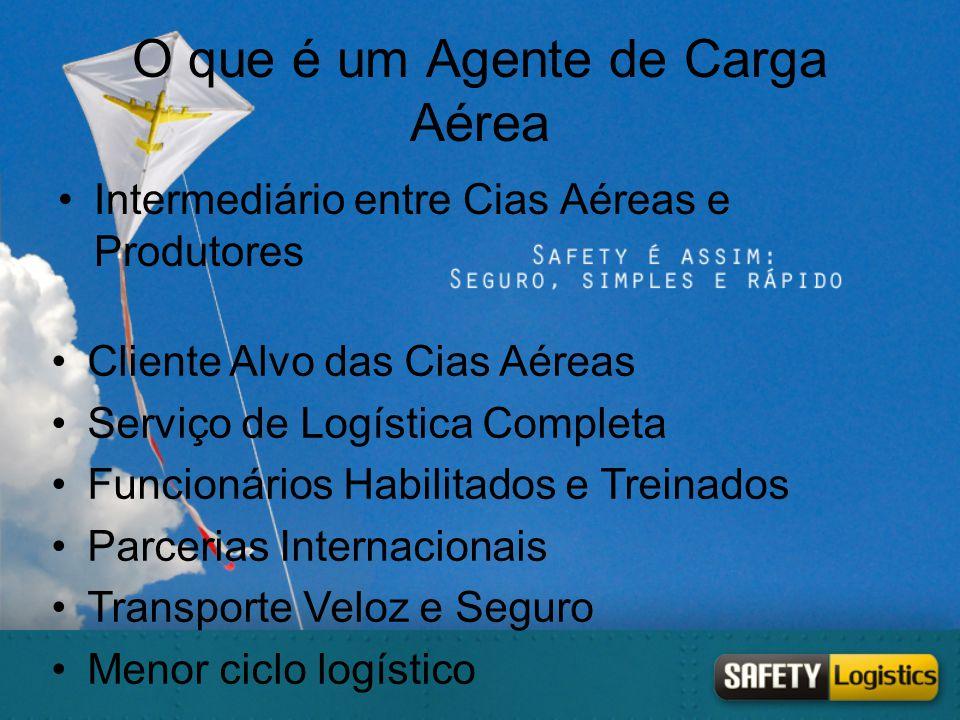 O que é um Agente de Carga Aérea •Intermediário entre Cias Aéreas e Produtores •Cliente Alvo das Cias Aéreas •Serviço de Logística Completa •Funcionár