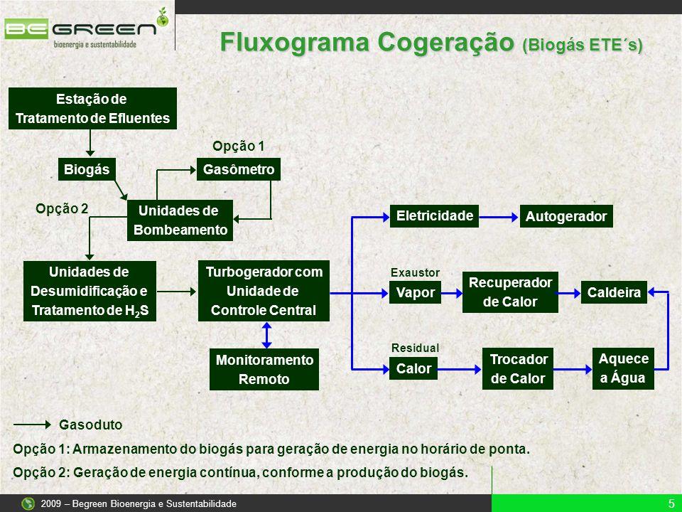 Fluxograma Cogeração (Biogás ETE´s) 2009 – Begreen Bioenergia e Sustentabilidade Opção 1: Armazenamento do biogás para geração de energia no horário d