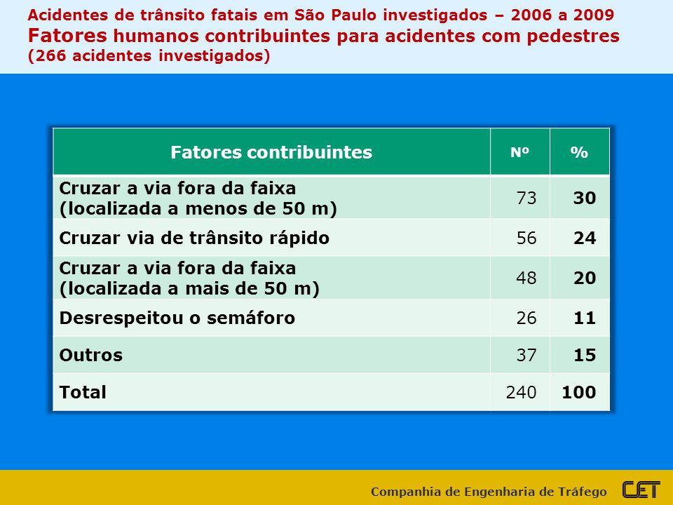 Companhia de Engenharia de Tráfego Acidentes de trânsito fatais em São Paulo investigados – 2006 a 2009 Fatores humanos contribuintes para acidentes c