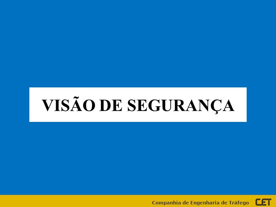 Companhia de Engenharia de Tráfego VISÃO DE SEGURANÇA