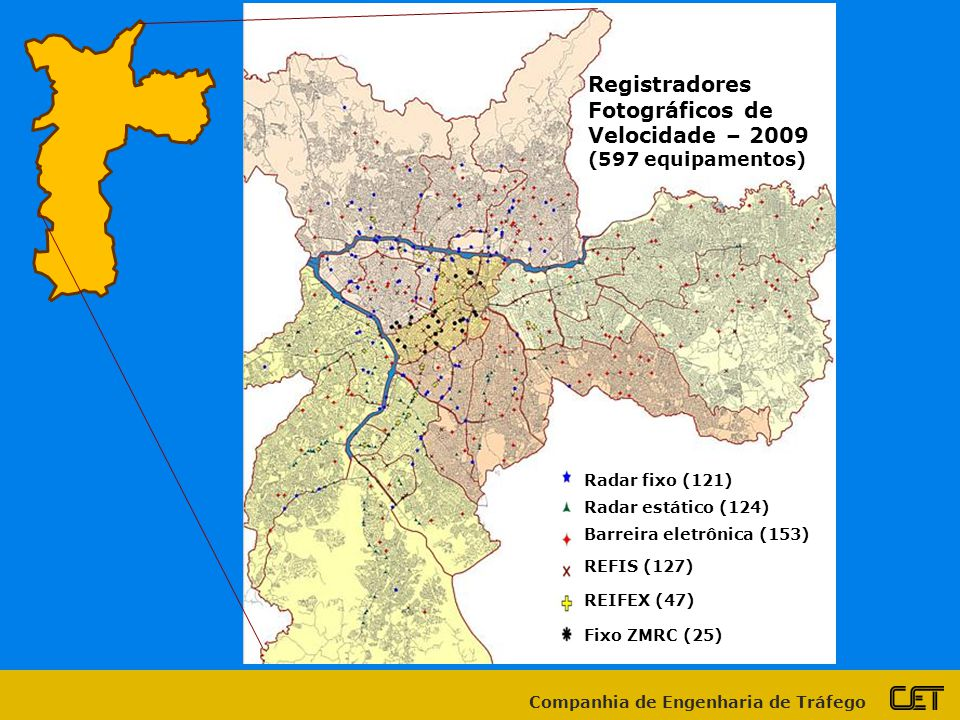 Companhia de Engenharia de Tráfego Registradores Fotográficos de Velocidade – 2009 (597 equipamentos) Radar fixo (121) Radar estático (124) Barreira eletrônica (153) REFIS (127) REIFEX (47) Fixo ZMRC (25)