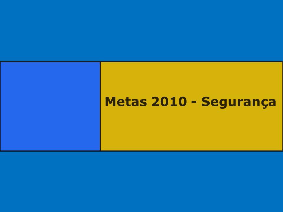 Metas 2010 - Segurança