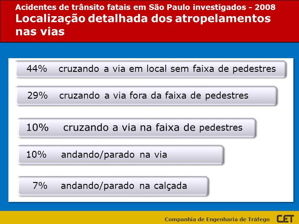 Companhia de Engenharia de Tráfego Acidentes de trânsito fatais em São Paulo investigados - 2008 Principais causas dos acidentes com motocicletas
