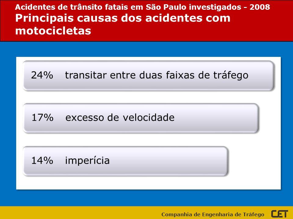 Companhia de Engenharia de Tráfego Resumo dos acidentes com motocicletas