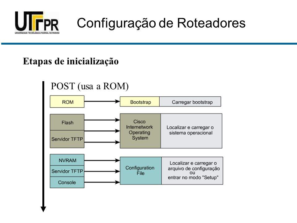 Etapas de inicialização POST (usa a ROM) Configuração de Roteadores