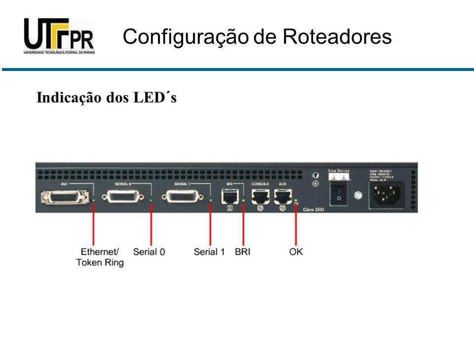 Indicação dos LED´s Configuração de Roteadores
