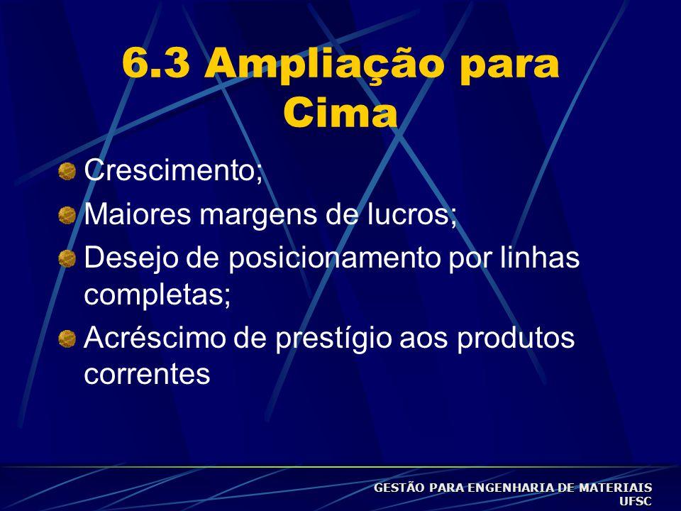 6.3 Ampliação para Cima Crescimento; Maiores margens de lucros; Desejo de posicionamento por linhas completas; Acréscimo de prestígio aos produtos correntes GESTÃO PARA ENGENHARIA DE MATERIAIS UFSC