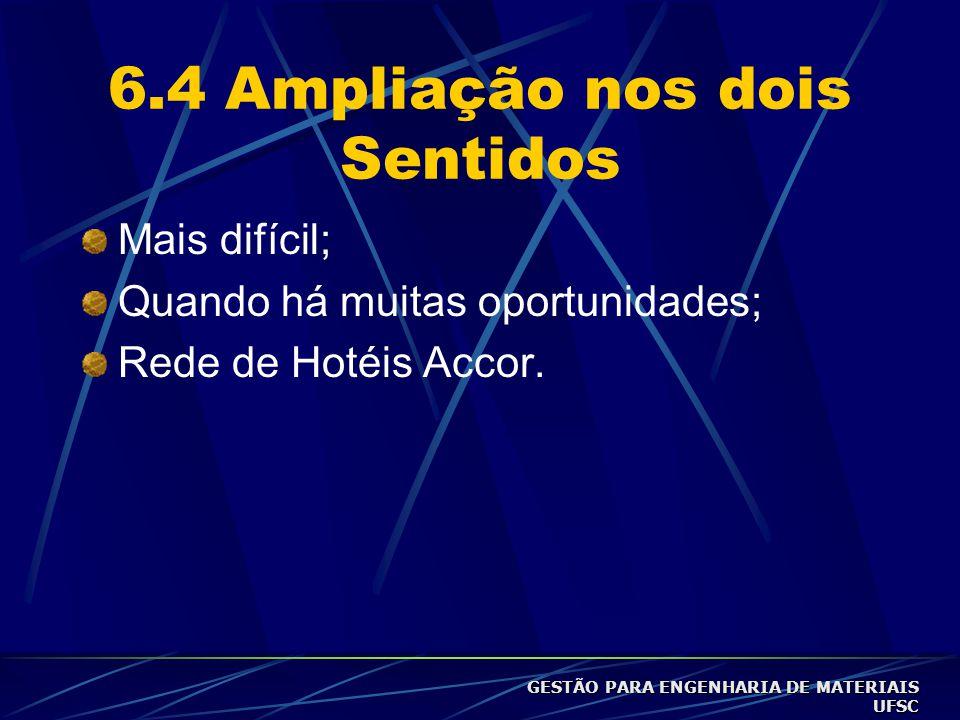 6.4 Ampliação nos dois Sentidos Mais difícil; Quando há muitas oportunidades; Rede de Hotéis Accor.