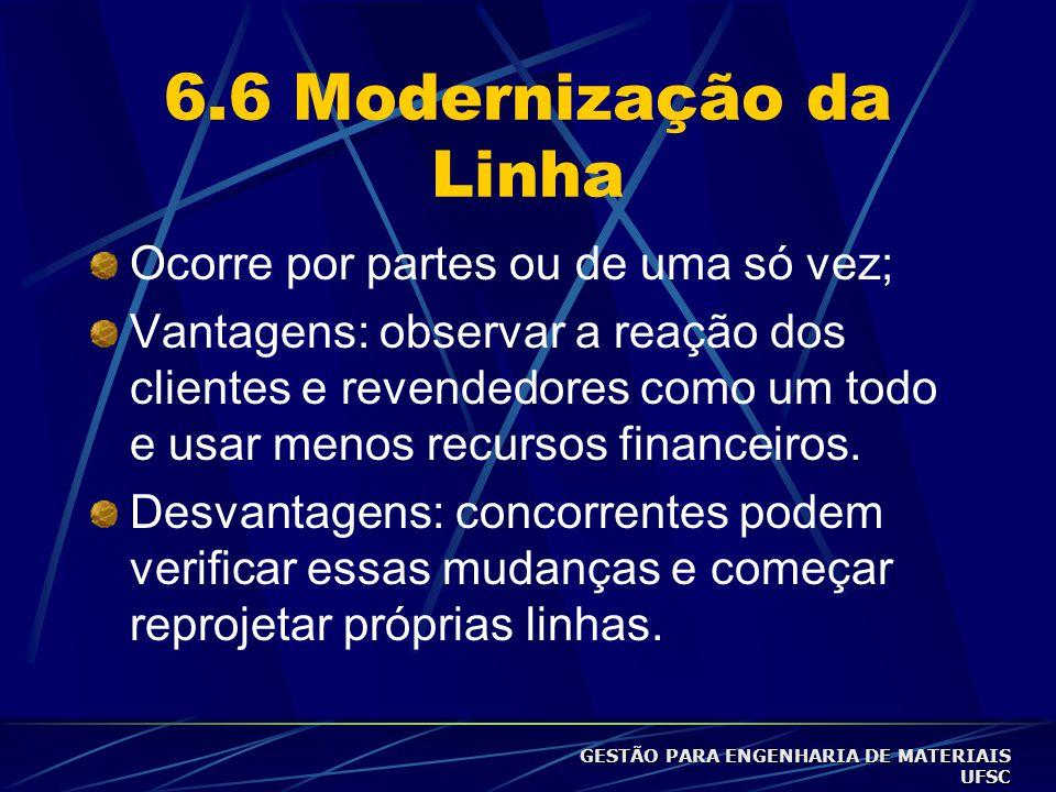 6.6 Modernização da Linha Ocorre por partes ou de uma só vez; Vantagens: observar a reação dos clientes e revendedores como um todo e usar menos recursos financeiros.
