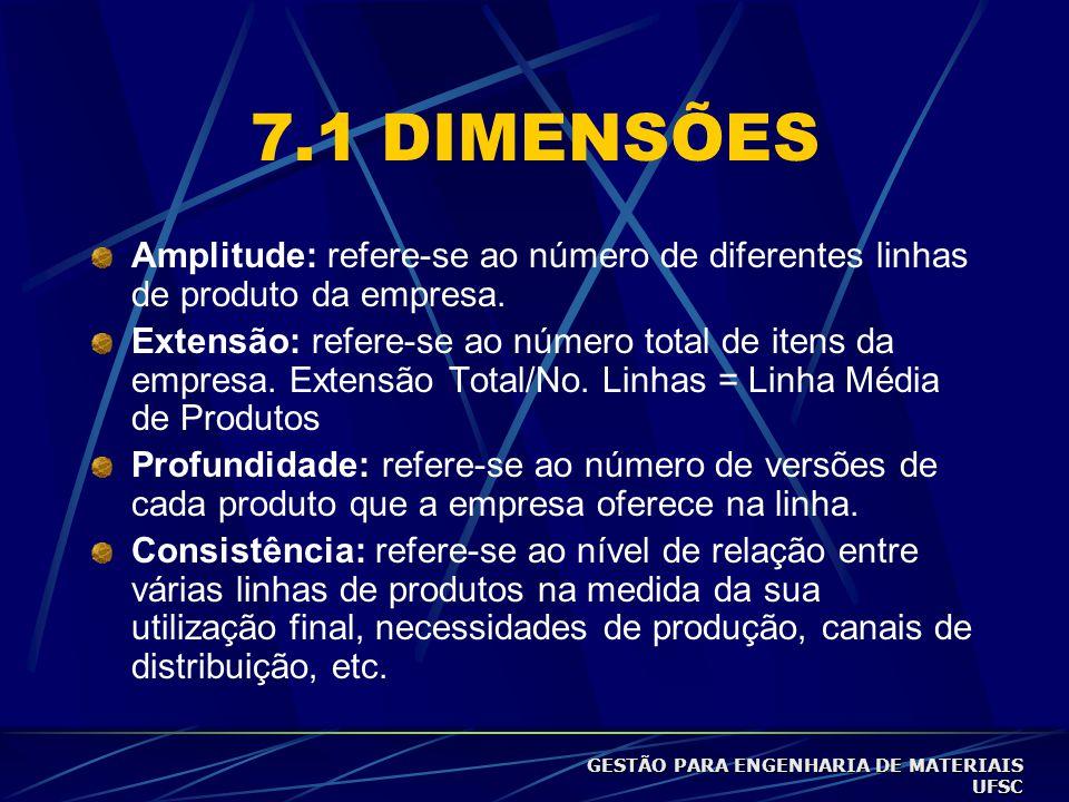 7.1 DIMENSÕES Amplitude: refere-se ao número de diferentes linhas de produto da empresa.