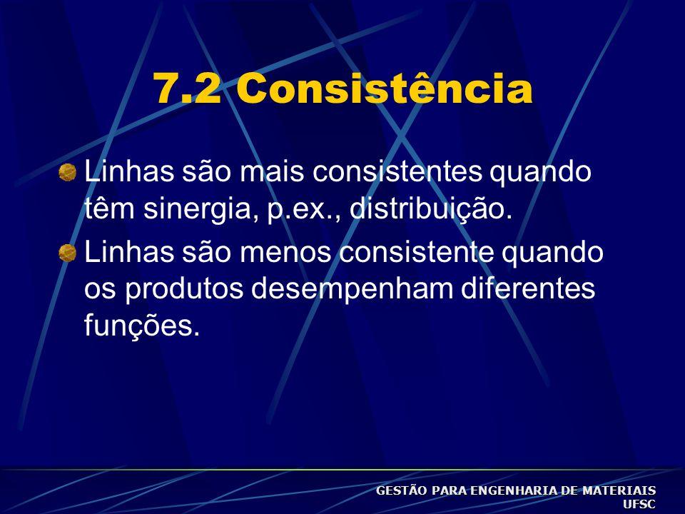 7.1 DIMENSÕES Amplitude: refere-se ao número de diferentes linhas de produto da empresa. Extensão: refere-se ao número total de itens da empresa. Exte