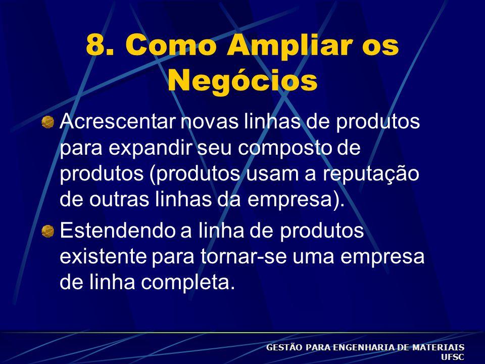 7.2 Consistência Linhas são mais consistentes quando têm sinergia, p.ex., distribuição. Linhas são menos consistente quando os produtos desempenham di