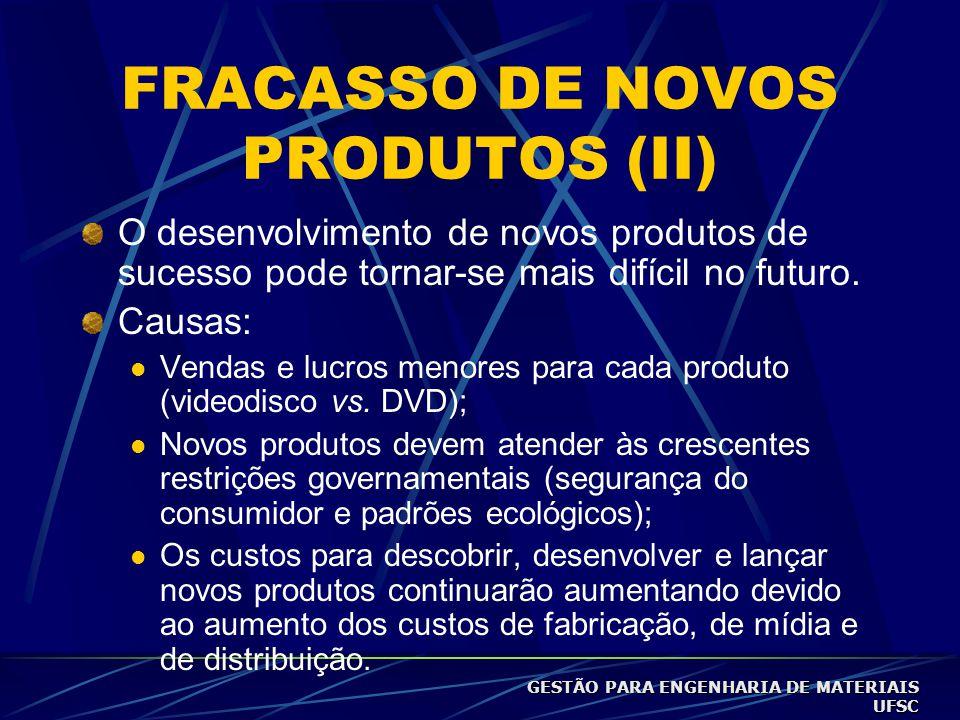 FRACASSO DE NOVOS PRODUTOS (I) Extensões de linhas já existentes, novos produtos, têm uma margem de fracasso de 80%. Cerca de 33% dos novos produtos i