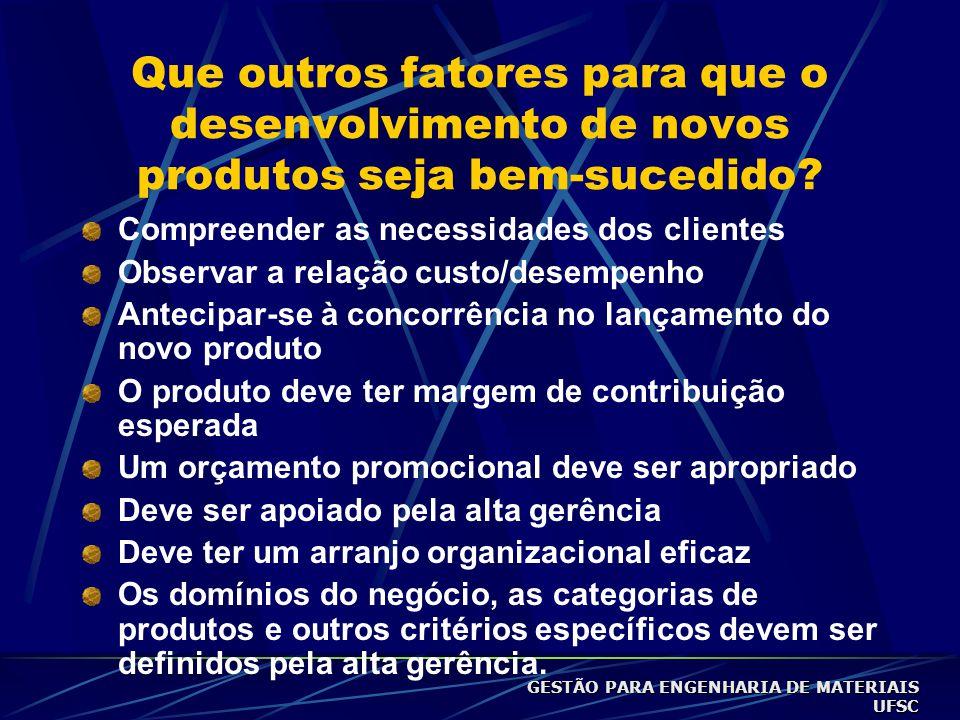 SUCESSO DE NOVOS PRODUTOS - FATORES Deve ser um produto superior único, de alta qualidade, com características novas e maior valor (Leito vs. Executiv