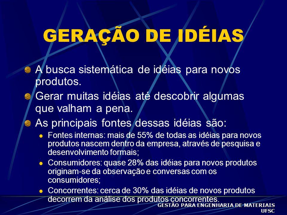 ARRANJOS ORGANIZACIONAIS EFICAZES GESTÃO PARA ENGENHARIA DE MATERIAIS UFSC