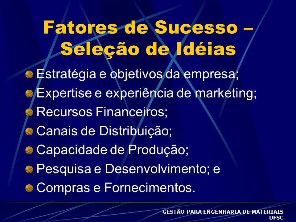 Fatores de Sucesso – Seleção de Idéias Estratégia e objetivos da empresa; Expertise e experiência de marketing; Recursos Financeiros; Canais de Distribuição; Capacidade de Produção; Pesquisa e Desenvolvimento; e Compras e Fornecimentos.