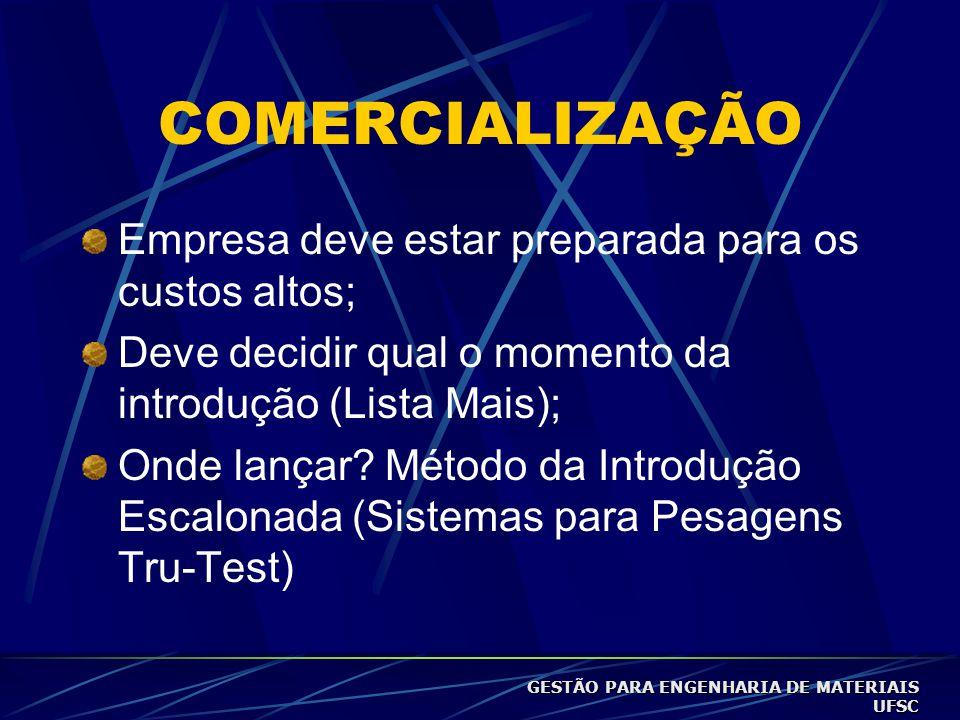 TESTE DE MARKETING GESTÃO PARA ENGENHARIA DE MATERIAIS UFSC
