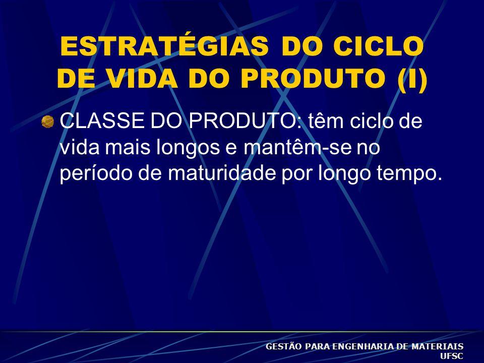 ESTRATÉGIAS DO CICLO DE VIDA DO PRODUTO Descreve a CLASSE DO PRODUTO: higiene pessoal; Descreve a FORMA DO PRODUTO: shampoo; e Descreve a MARCA: Natur