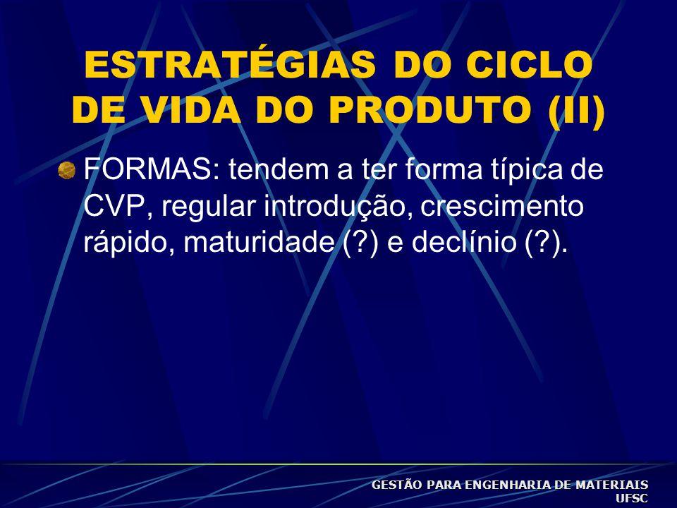ESTRATÉGIAS DO CICLO DE VIDA DO PRODUTO (II) FORMAS: tendem a ter forma típica de CVP, regular introdução, crescimento rápido, maturidade (?) e declínio (?).