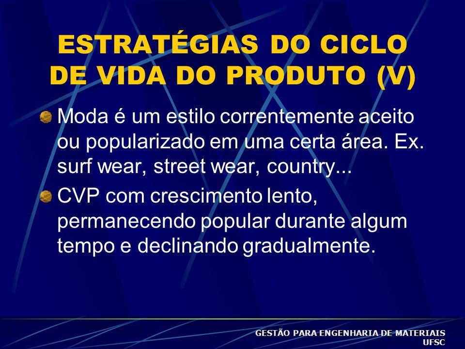 ESTRATÉGIAS DO CICLO DE VIDA DO PRODUTO (V) Moda é um estilo correntemente aceito ou popularizado em uma certa área.